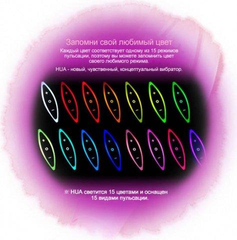 Вибратор хай-тек zini hua фиолетовый с черным, фото 4