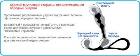 Массажер простаты zini janus anti-shock большой черный, фото 7