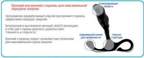 Массажер простаты zini janus lamp большой черный, фото 7