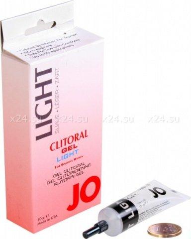 Гель для стимуляции клитора (легкого действия) JO Clitoral Stimulation Gel Light 10 мл